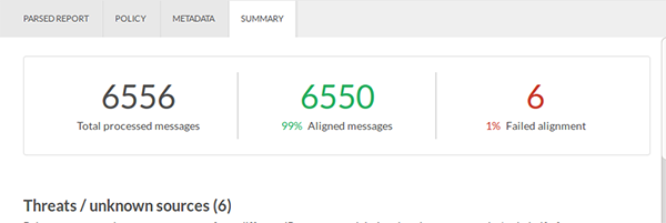 screenshot showing the number of messages that have been processed and which of those were aligned and which were not.